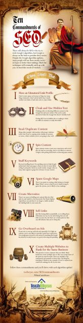 Commandments of SEO