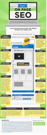 SEO Guide To On-Page Optimization
