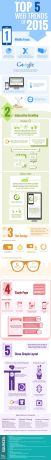 Top 5 Web marketing Trends of 2015
