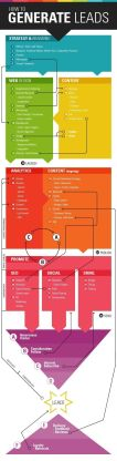 Cool SEO Infographics