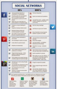 Social Media-Does and Dont