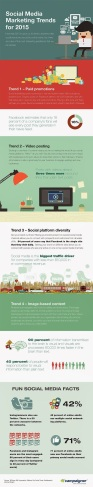 social-media-marketing-trends-for-2015-infographic