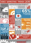 SEO Internet Marketing Infographics