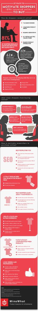 Digital Marketing Infographics