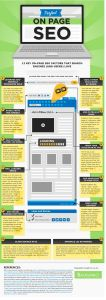 Improve Your On-Site SEO -- Detailed Infographics