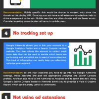 Google AdWords Management [Infographics]