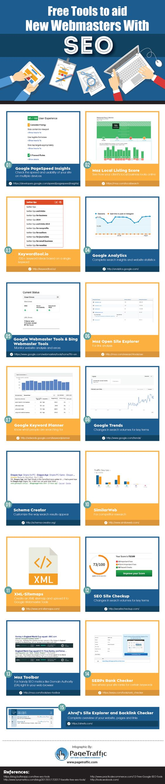 Free Tools For SEO and Local SEO