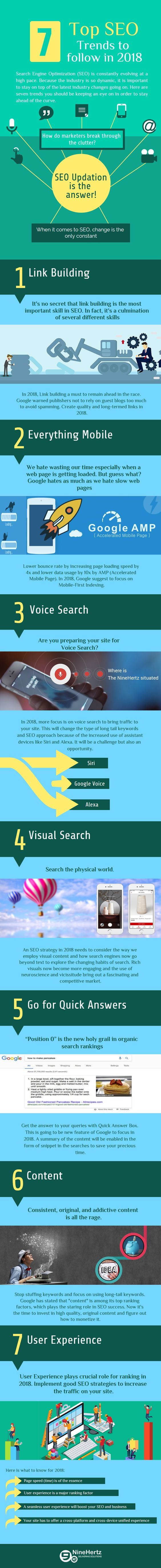 SEO Marketing Infographic
